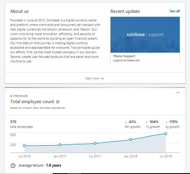 Coinbase Hiring - Linkedin Stats